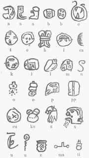 Maya-Alphabet