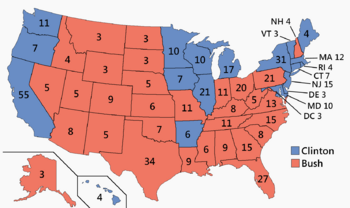 US Electoral College 2008