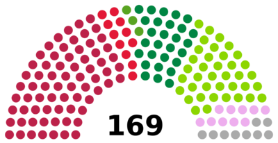 УС Норвегии