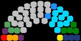 Actual senado de Venezuela.png