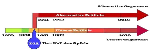 ZdA1660