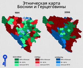 Этнический состав Боснии