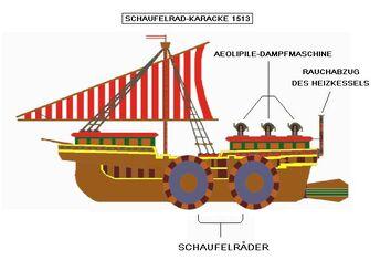 SchaufelradKaracke1513