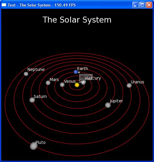 Image solar systemg alternative history fandom powered by solar systemg sciox Choice Image