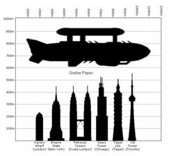 Atomgetriebenes Luftschiff