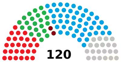 Выборы19351