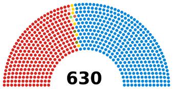 ПО-1970