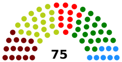 Parlamento Vasco 2016