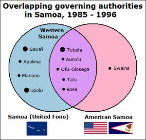 Samoan government (1983DD)
