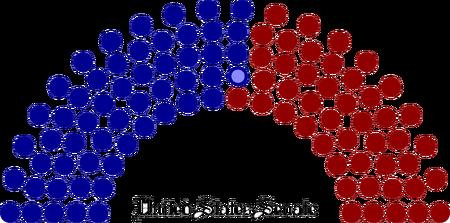 112th US Senate Structure (SIADD)