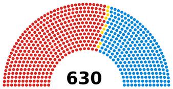ПО-1961