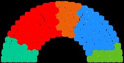 Asamblea de Madrid 2019