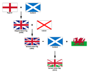 Flags of the Union Jack SSY