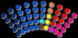 Senado CNS 1973