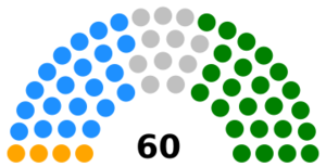 Senado de Venezuela 1993