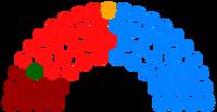 Senado peru