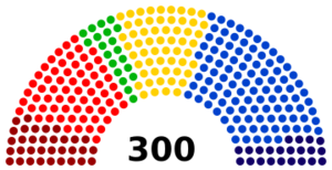 Parlamento Sudamericano 2019