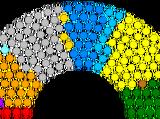 Elecciones parlamentarias de Venezuela de 1998 (Chile No Socialista)