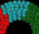 Padanian Parliament (Padanian Secession)