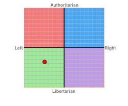 OrangesPoliticalCompass