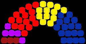 Svalbard Parlament 5