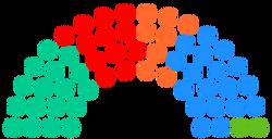 Ayuntamiento de Madrid 2019