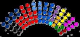 Senado CNS 2010