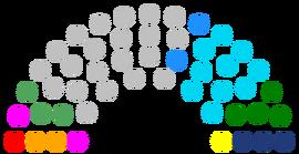 Senadores de Venezuela 2018.png