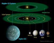 1024px-Kepler-22b System Diagram