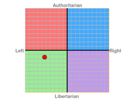 FirstStooge's political compass