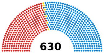 ПО-1955
