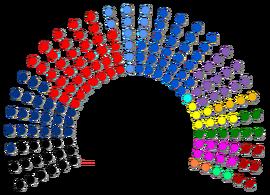 Camara de Diputados CNS 2010