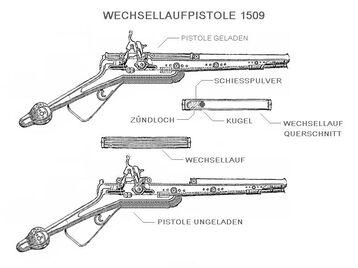 WechsellP1509