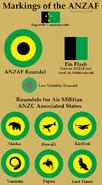 ANZC roundels