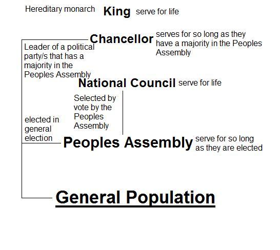 Eastbritishpolitik