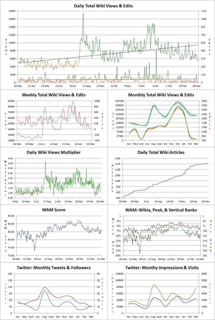 2015-2016 Munkapedia Statistical Report
