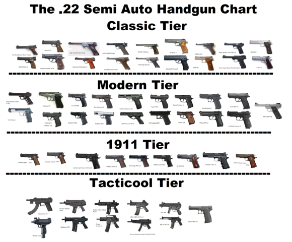 File:22 pistol semi auto update.png