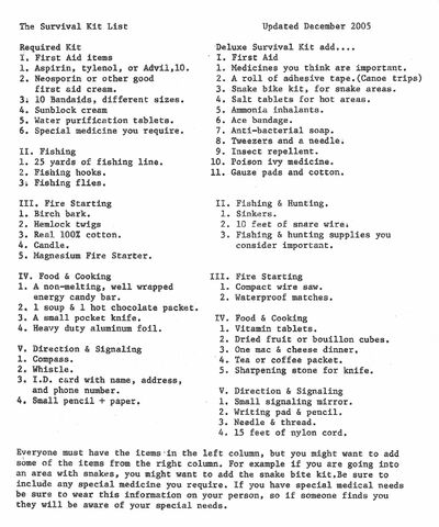 File:7B - Survival Kit Check List.jpg