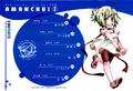 Amanchu (manga) - Volume 2 (Contents)