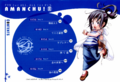Amanchu (manga) - Volume 3 (Contents)