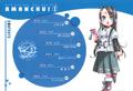 Amanchu (manga) - Volume 1 (Contents)