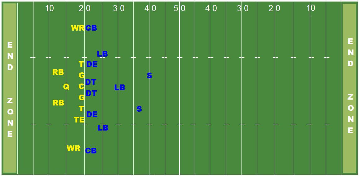Image Football Positions Diagramg American Football For Brits