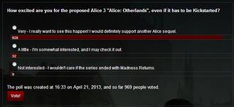 AO poll
