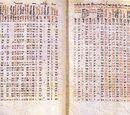 Essarian moon calendar
