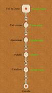 Mapa Juicio de Duma - Fire Emblem Echoes Shadows of Valentia