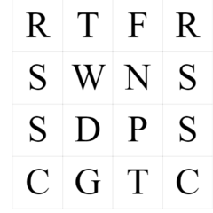 How the cyphers were transcribed into letters.