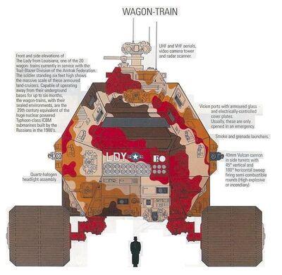 Wagon-train front elevation