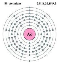 Actinium atom