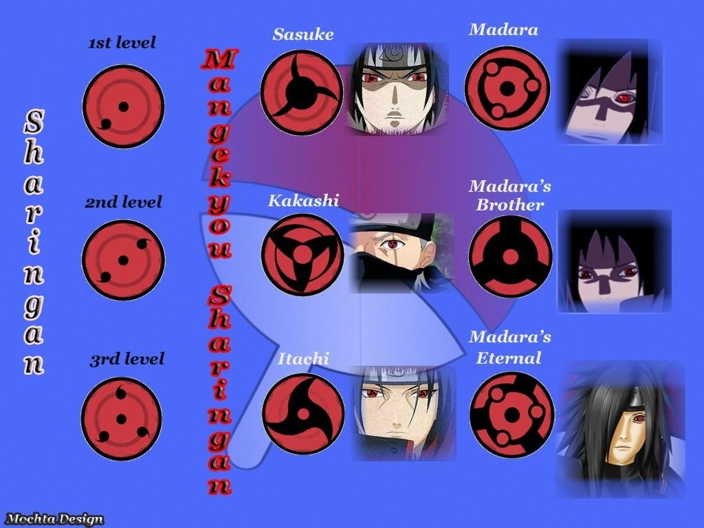 image naruto shippuden sasuke sharingan 596322 jpeg anbu hatake