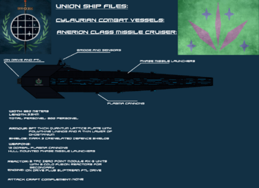Anerion Class Missile cruiser